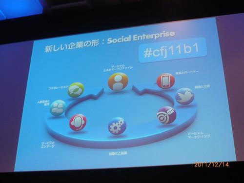 Cloudforce 2011Japan - 13
