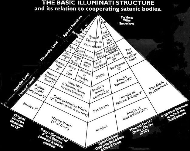 Illuminati_Pyramid_05