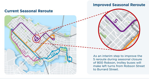 Current & Improved #5 Seasonal Rerouting