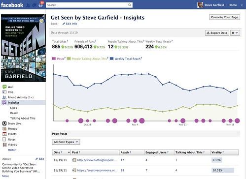 NEW: Facebook Page Insights -  Get Seen by Steve Garfield by stevegarfield
