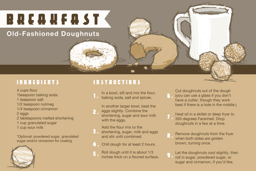 Doughnut card front