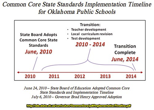 Common Core State Standards Implementation Timeline for Oklahoma Public School