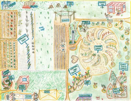 Eden Farm Map