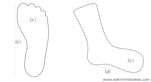 photograph about Sock Template Printable titled Produce your particular sock blockers Mimi Codd