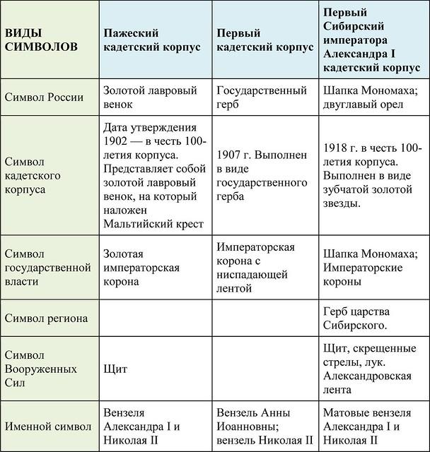 Таблица символов-1