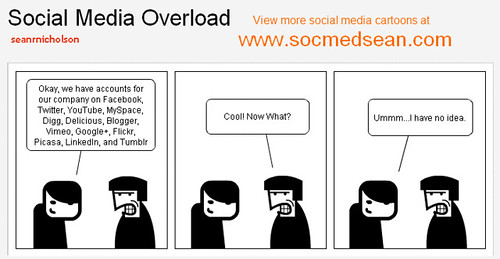 Social Media Cartoon Comic - Social Media Overload