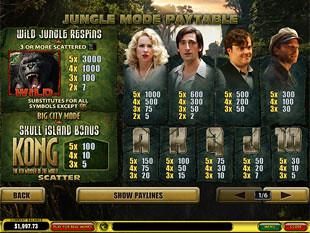 King Kong Slots Payout