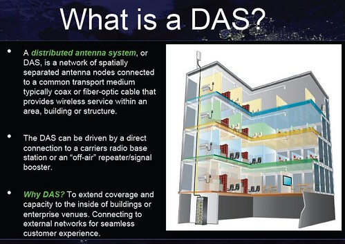 Distributed Antenna System Distributed Antenna Systems