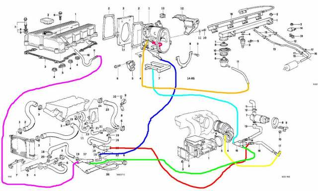 e39 vacuum diagram e39 vacuum hose diagram wiring diagrams rh parsplus co bmw e36 328i vacuum diagram bmw e36 m50 vacuum diagram