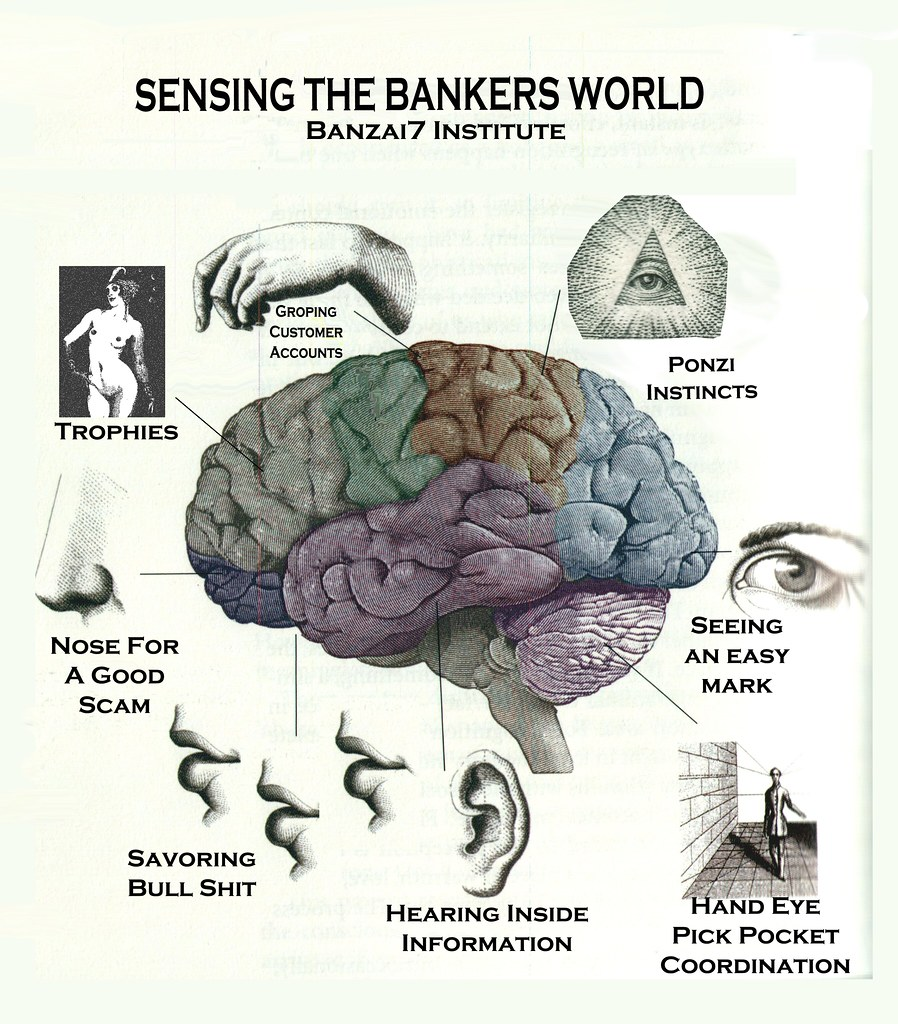 SENSING THE BANKER'S WORLD