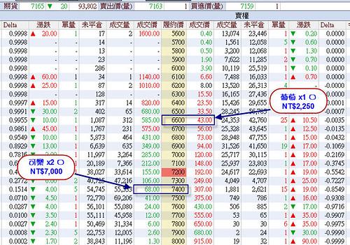 2012-1-15 選擇權綜合報價