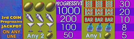 free Triple Olives slot game symbols