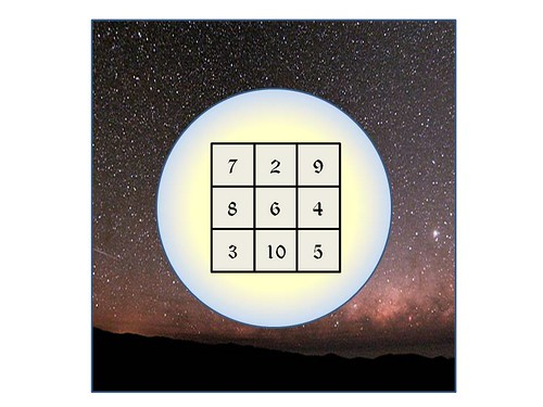 Numerology house number 2 meaning image 2