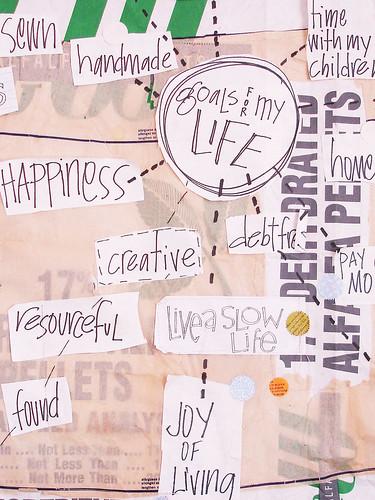closeup of life's mind map