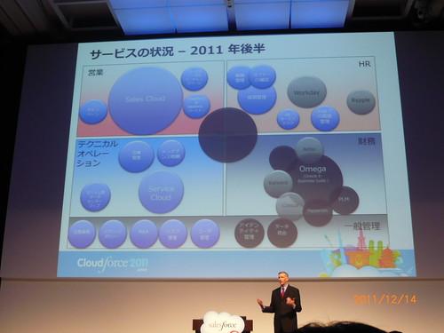 Cloudforce 2011Japan - 20