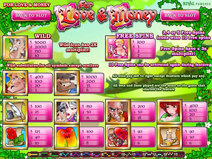 Love and Money Slots Payout