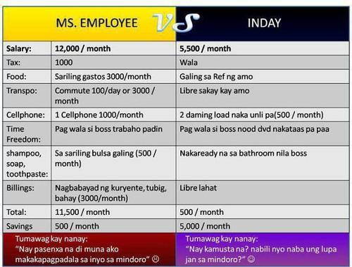 ms employee vs inday