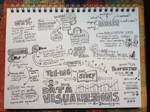 UIE Virtual Seminar 2012-02-02: Telling the Right Story with Data Visualizations, with Noah Iliinsky