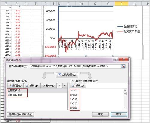 Excel 數列(SERIES)設定
