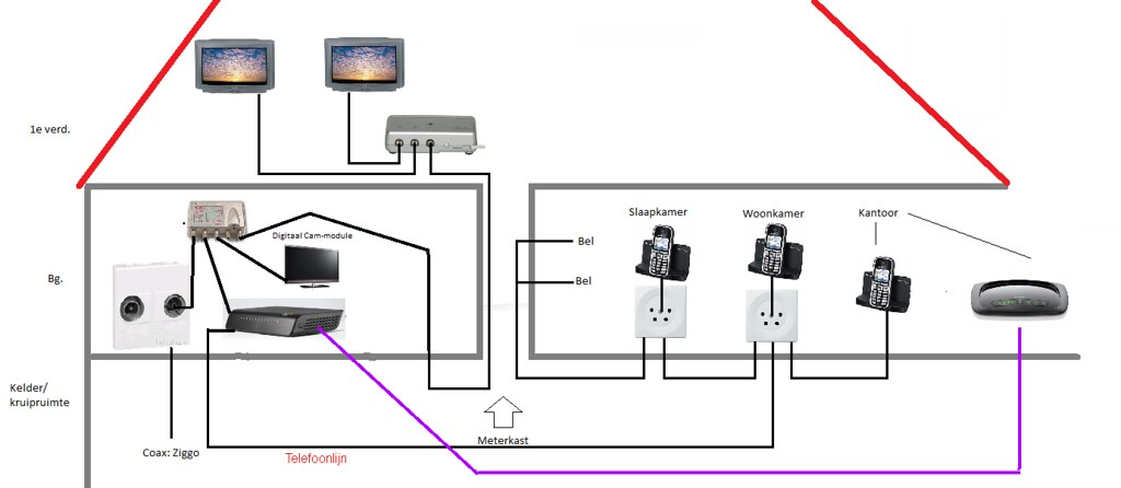 wifi versterker ziggo