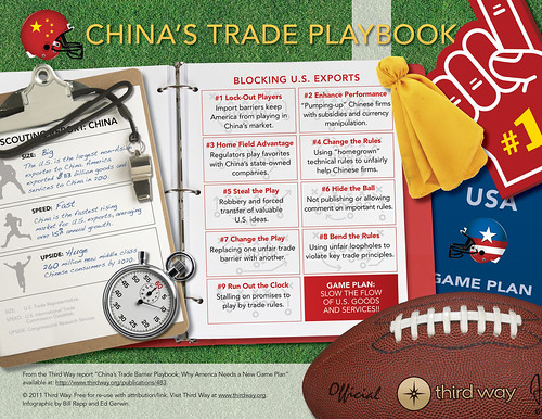 China's Trade Playbook