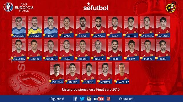 Los convocados provisionales de la Selección Española para la EuroCopa