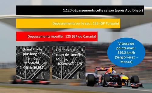 Pirelli data 02