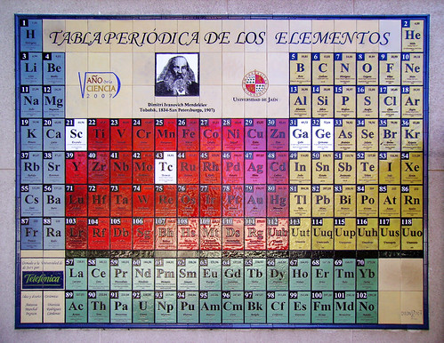 Periodic Table at University of Jaén