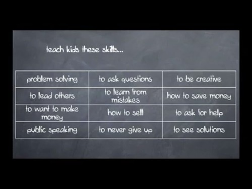 Entrepreneurial skills to teach kids