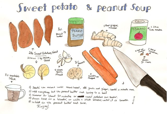 sweetpotato peanut soup