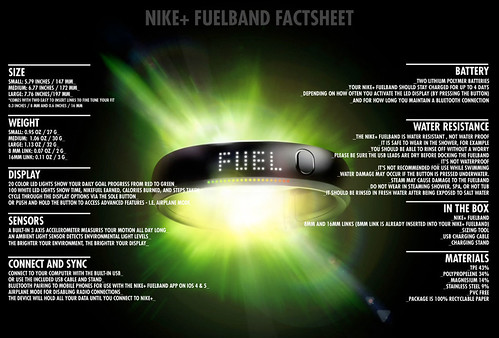 Fuelband Product Info V3