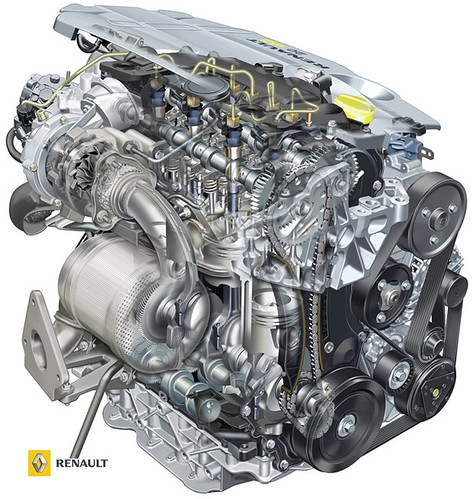 motor-energy-dCi-150