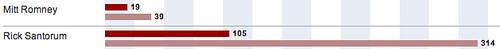 Screen shot 2012-02-07 at 10.17.03 PM