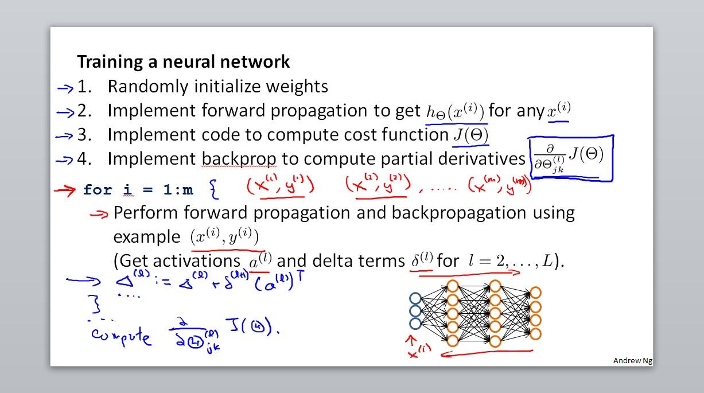 Training a neural network-1