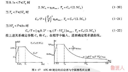 中国规范谱和ATC-40反应谱的参数转换问题