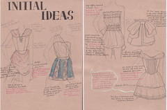 a2 textiles coursework Designers and manufacturers use product analysis to help them develop ideas for new or improved products and to analyse the work of other  back to textiles index.