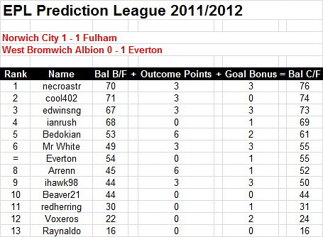6618788213 da77691c9b Pat Robertsons 2013 Predictions