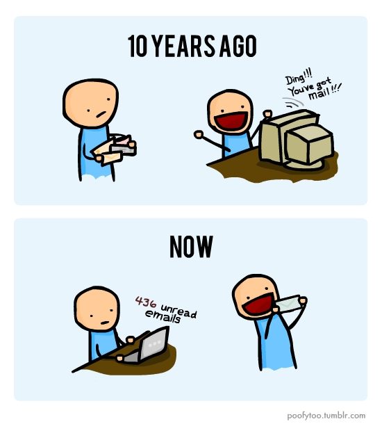 Email vs. mail
