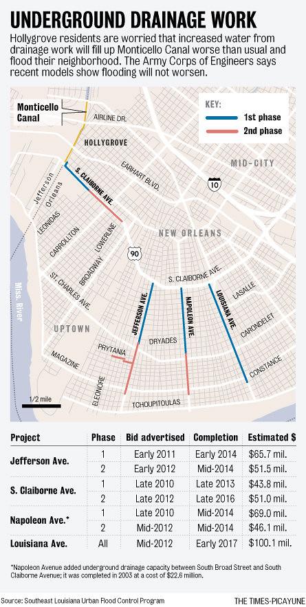 SELA Project Maps