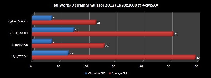 train simulator graphics issues geforce forums - iskamissa ml