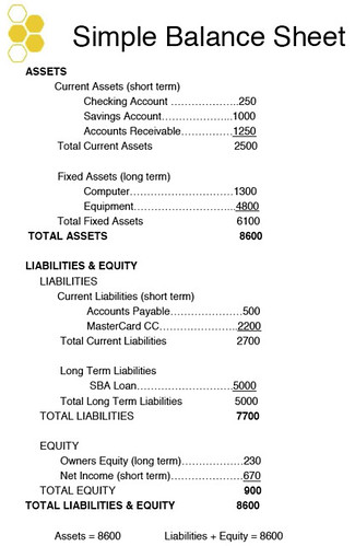 Balance Sheet Basics Printable Handout  FreshartsOrg