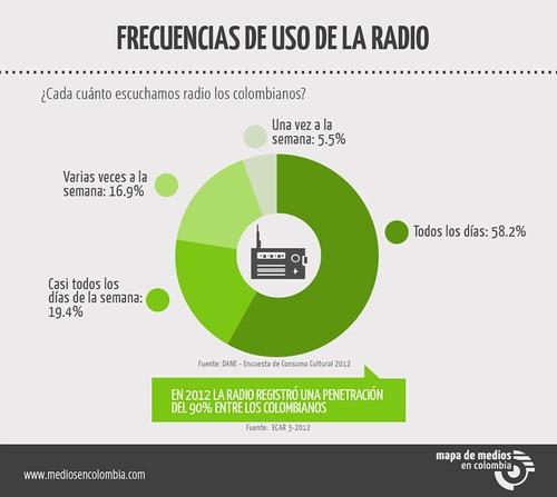 PT_Radio-01