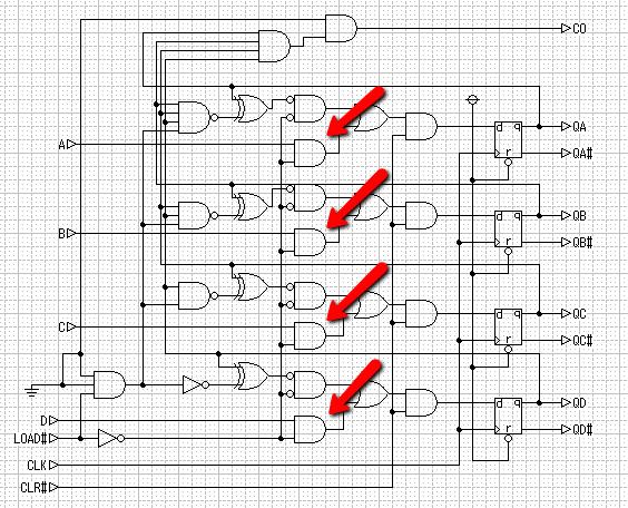 これらのAND素子がはたらいて入力ABCDがフリップフロップに入力される