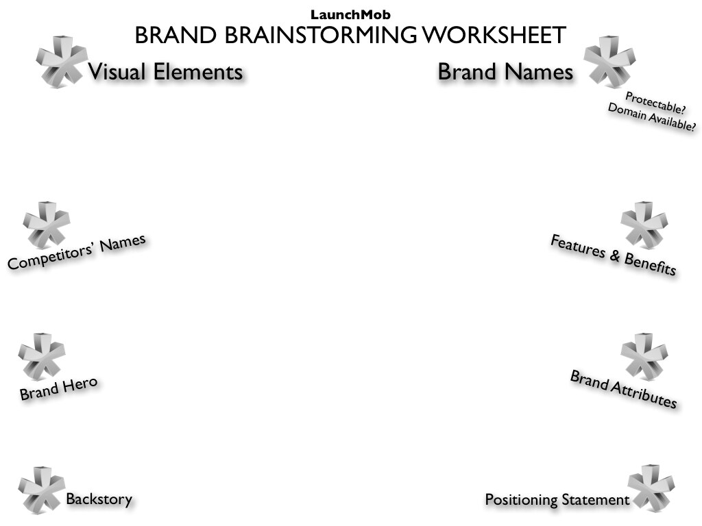 brand id brainstorming worksheet 2