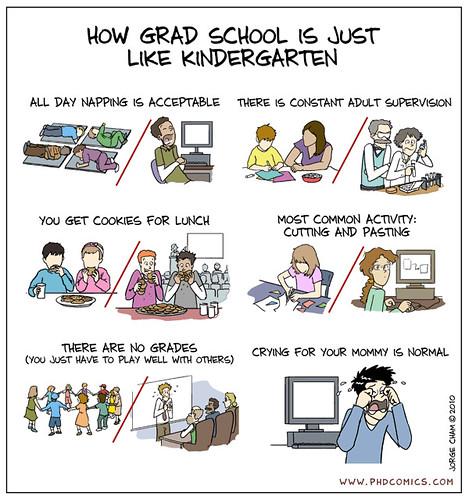 GraduateSchool vs Kindergarten