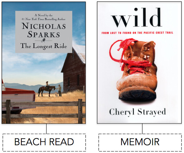 Summer Reading List 2014