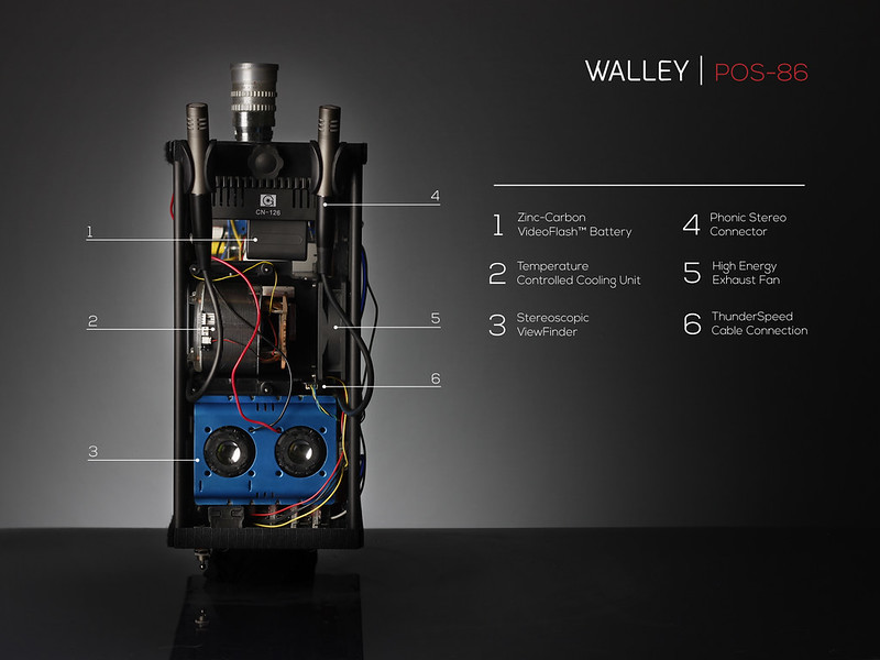 WALLEY POS-86 Camera Manual Diagrams (4 of 4)