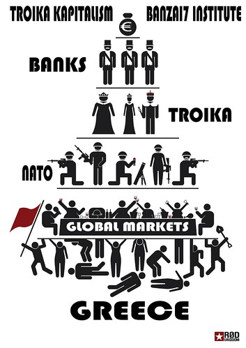 TROIKA KAPITALISM by Colonel Flick