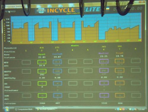 CycleU_2012-02-17