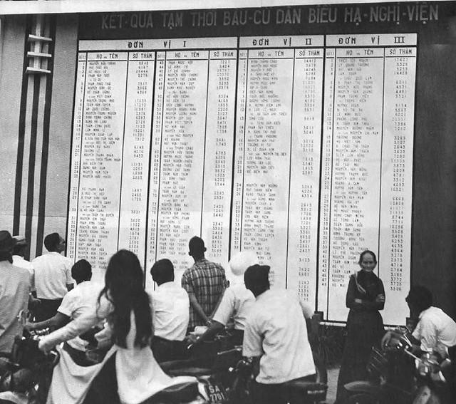 Bầu cử Hạ Nghị Viện năm 1971 - Công bố kết quả bầu cử tạm thời